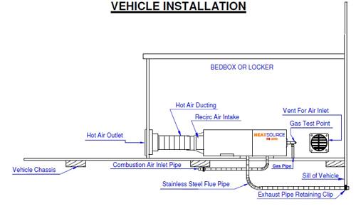 Propex Heatsource Hs2000