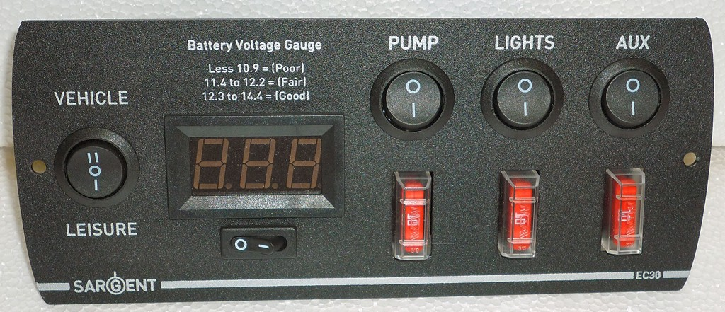 Digital Sargent Ec30 Control Panel